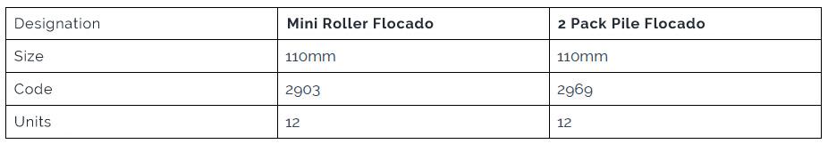 Mini Roller Flocado