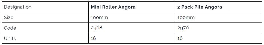 Mini Roller Angora