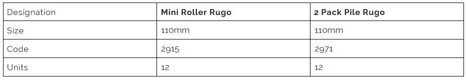 Mini Roller Rugo